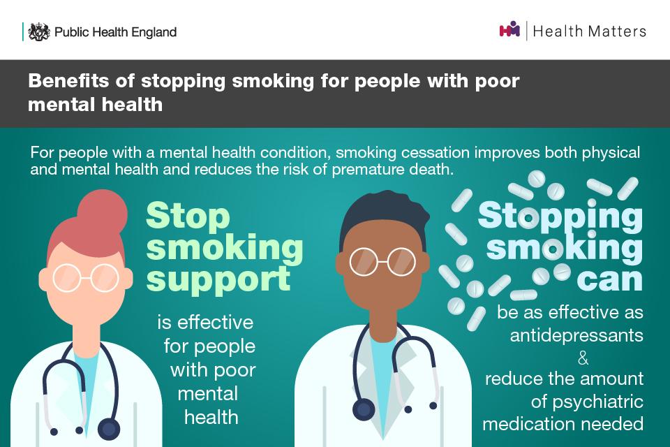 PHE Smoking Mental Health